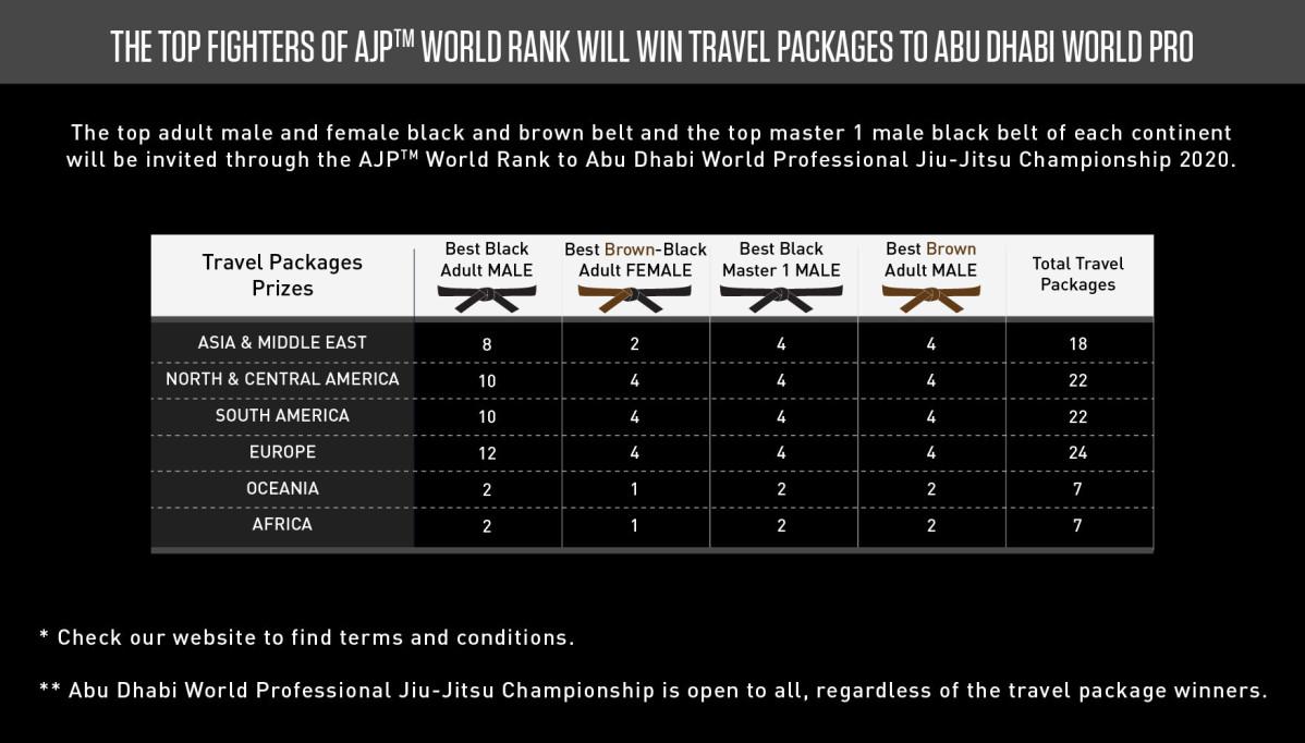 ajp-ranking-seats-quota-20190519071030.jpeg