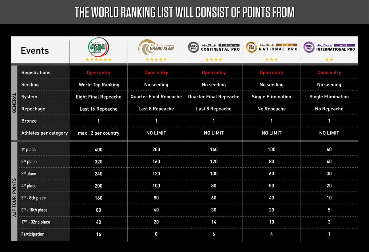ajp-ranking-seats-quota-20190519071131.jpeg