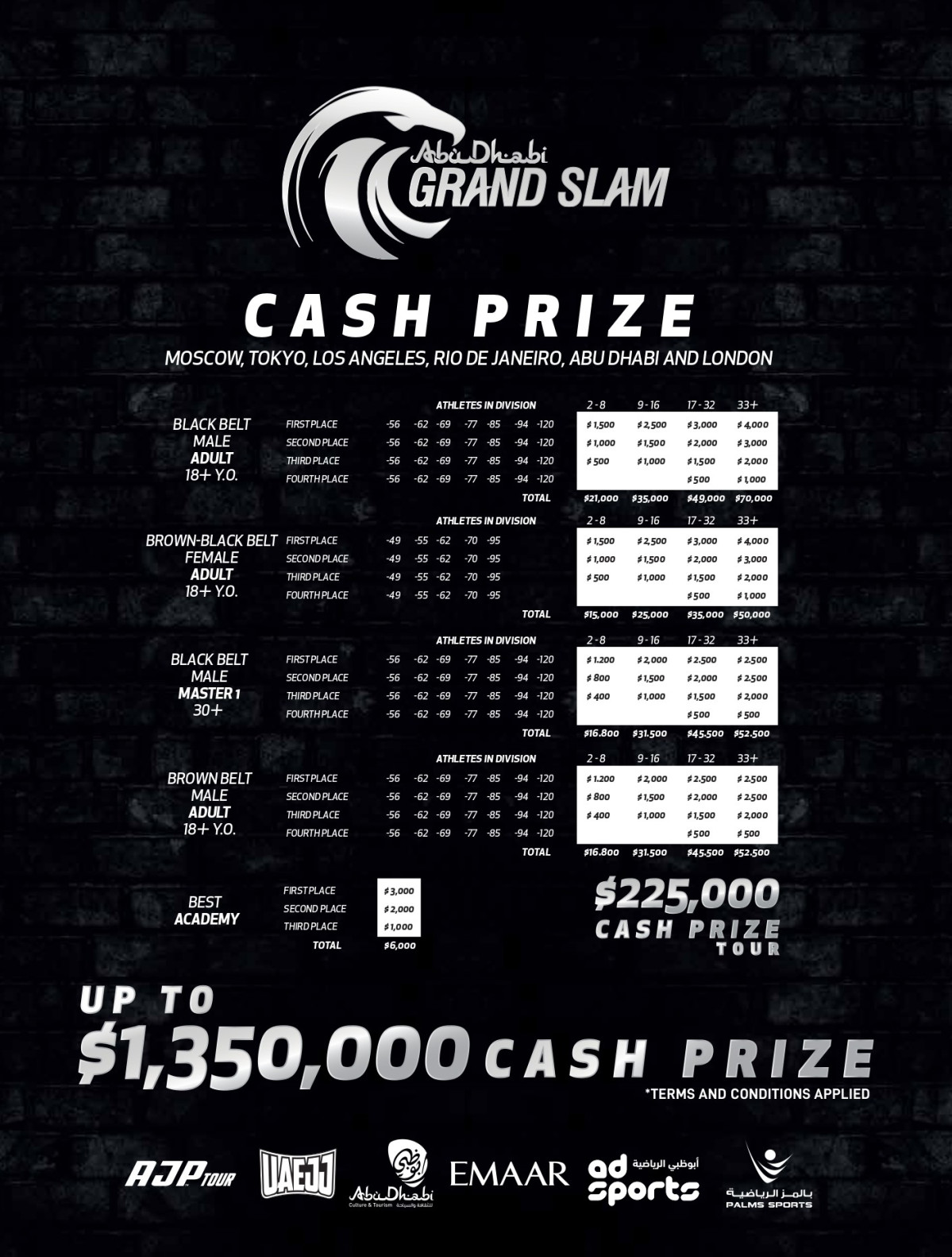 ajp-cash-prize-adgs-2019-2020-20190606172409.jpeg